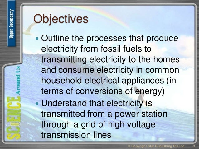 Objectives  Outline the processes that produce electricity from fossil fuels to transmitting electricity to the homes and...
