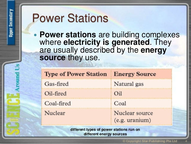 Power Stations  Power stations are building complexes where electricity is generated. They are usually described by the e...