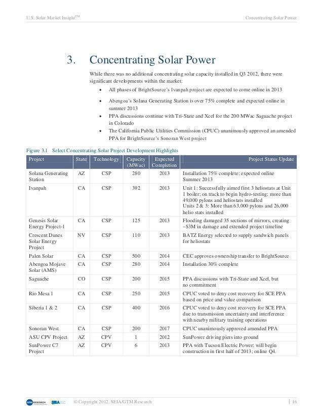 U.S. Solar Market InsightTM                                                                               Concentrating So...