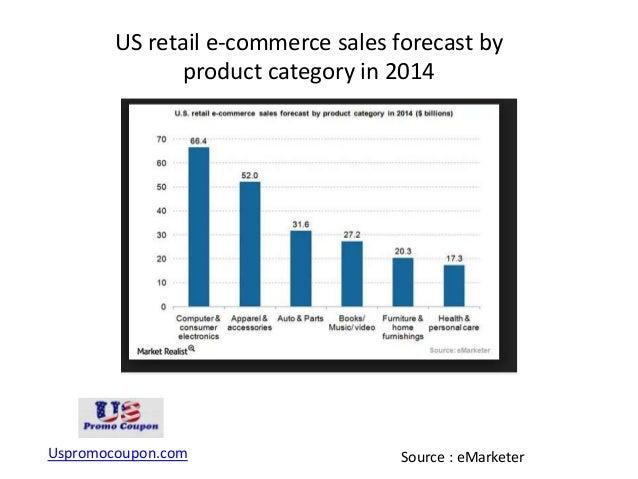 Us online shopping statistics 2014 for Us websites for online shopping