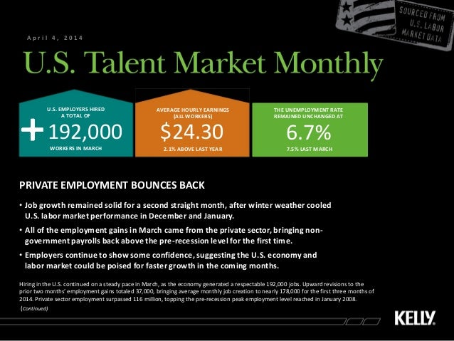A p r i l 4 , 2 0 1 4 $24.30 AVERAGE HOURLY EARNINGS (ALL WORKERS) 2.1% ABOVE LAST YEAR • Job growth remained solid for a ...