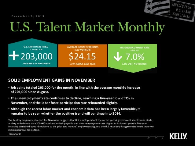 December 6, 2013  U.S. EMPLOYERS HIRED A TOTAL OF  AVERAGE HOURLY EARNINGS (ALL WORKERS)  THE UNEMPLOYMENT RATE FELL TO  2...