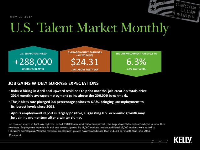 M a y 2 , 2 0 1 4 • Robust hiring in April and upward revisions to prior months' job creation totals drive 2014 monthly av...