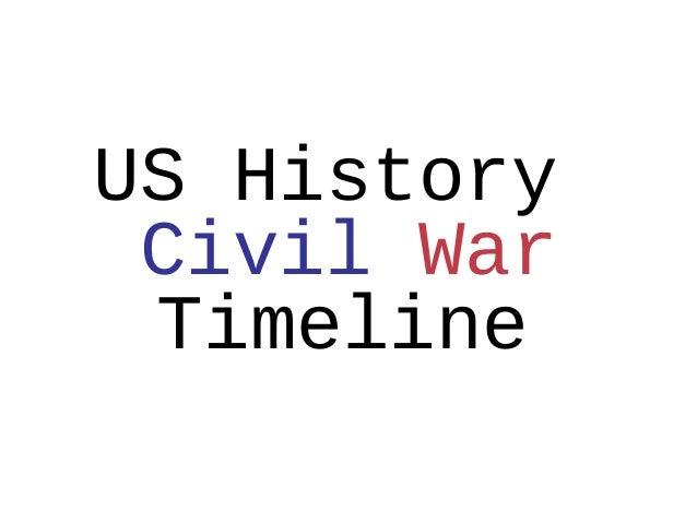US History Civil War Timeline