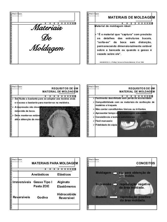 1 Chaves MD - UPF Prof. Chaves Materiais Dentários - UPF Materiais De Moldagem Chaves MD - UPF Prof. Chaves Materiais Dent...