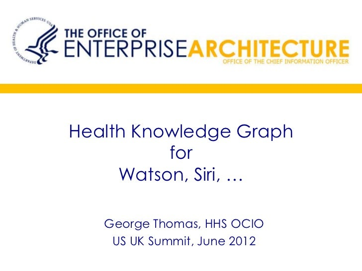 Health Knowledge Graph          for     Watson, Siri, …   George Thomas, HHS OCIO    US UK Summit, June 2012