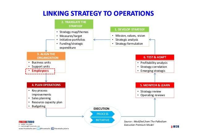 Usulan konsep e-pms Triputra 2013 Slide 3
