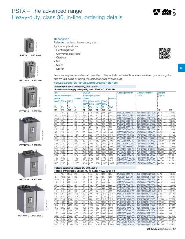 200 hp ABB PSE210-600-70 Soft Starter 100-250 VAC Coil 192 A
