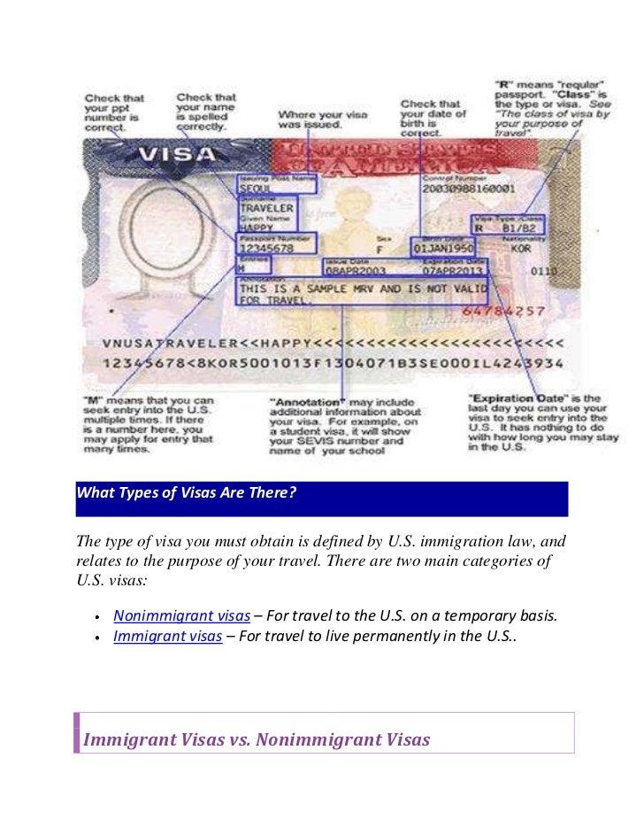 Us visa types