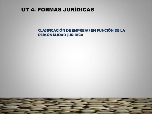 UT 4- FORMAS JURÍDICAS CLASIFICACIÓN DE EMPRESAS EN FUNCIÓN DE LA PERSONALIDAD JURÍDICA