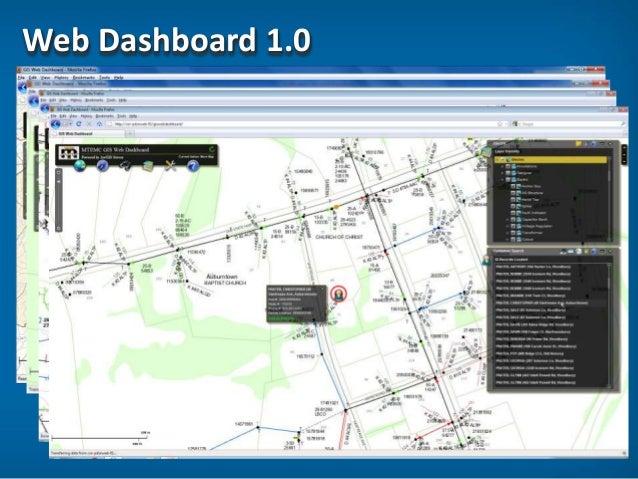 Web Dashboard 1.0
