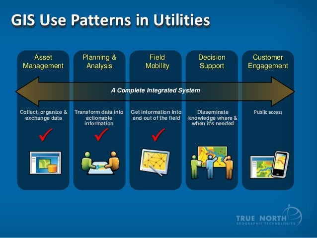 GIS Use Patterns in Utilities Asset Management  Planning & Analysis  Field Mobility  Decision Support  Customer Engagement...