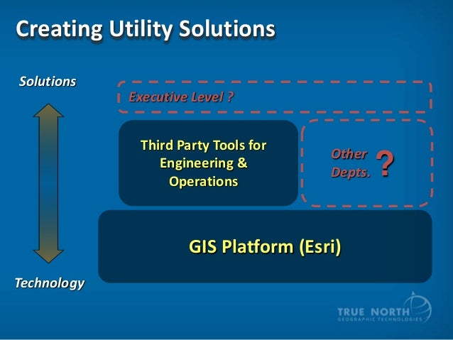 Creating Utility Solutions Solutions Executive Level ? Third Party Tools for Engineering & Operations  Other Depts.  GIS P...