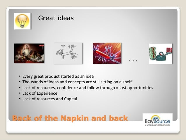Launching a New Product - Back of the Napkin and Back Slide 2