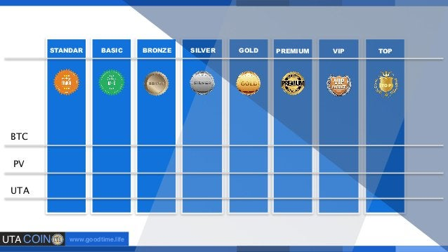 UTA COIN www.goodtime.life BRONZE SILVER GOLD PREMIUM VIP TOP $1.000 $3.000 $5.000 $10.000 $20.000 $30.000CAB PV % PV TOP ...