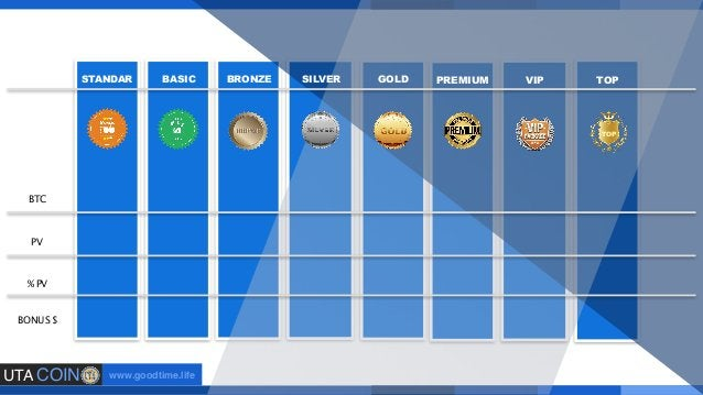 UTA COIN www.goodtime.life BRONZE SILVER GOLD PREMIUM VIP TOP TOP STANDAR BASIC 1-7% 2-3% 3-3% 4-3% 5-3% 6-3% 7-3% 1-7% 2-...