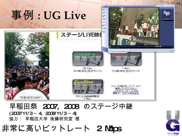 14     事例 : UG Live      早稲田祭 2007, 2008 のステージ中継  ( 2007/11/3 ~ 4, 2008/11/3 ~ 4)  協力: 早稲田大学 後藤研究室 様  非常に高いビットレート 2 Mbps