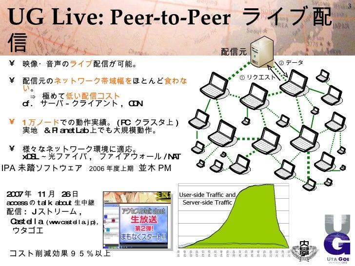 3    UG Live: Peer-to-Peer ライブ配信                                                             配信元  •                       ...