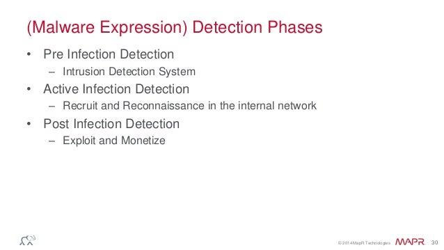© 2014 MapR Technologies 30 (Malware Expression) Detection Phases • Pre Infection Detection – Intrusion Detection System •...