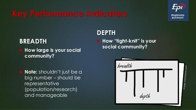 @epimetra #UTPIO17 Key Performance Indicators BREADTH  How large is your social community?  Note: shouldn't just be a bi...