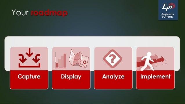 @epimetra #UTPIO17 Your roadmap Capture Display Analyze Implement