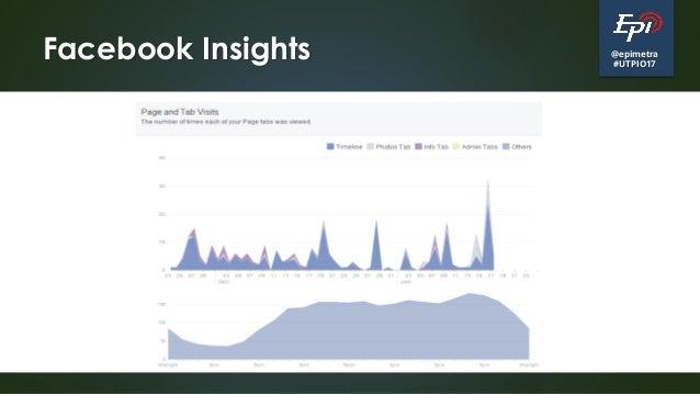 @epimetra #UTPIO17 Facebook Insights