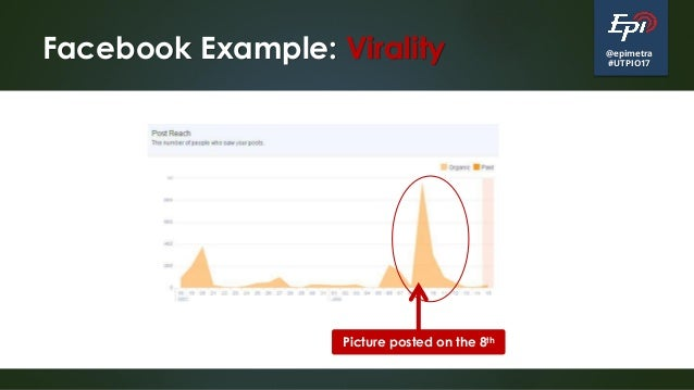 @epimetra #UTPIO17 Facebook Example: Virality Picture posted on the 8th