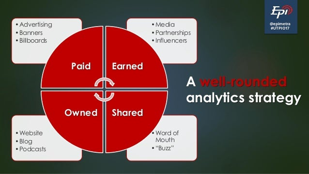 "@epimetra #UTPIO17 A well-rounded analytics strategy •Word of Mouth •""Buzz"" •Website •Blog •Podcasts •Media •Partnerships ..."