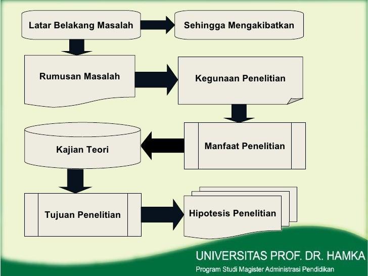 thesis manajemen pemasaran Diploma thesis, universitas andalas  hasil penelitian menunjukkan  bahwa manajemen pemasaran cpo yang dilakukan pt.