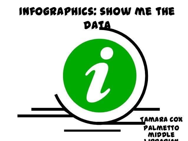 Infographics: show me the data Tamara cox Palmetto middle