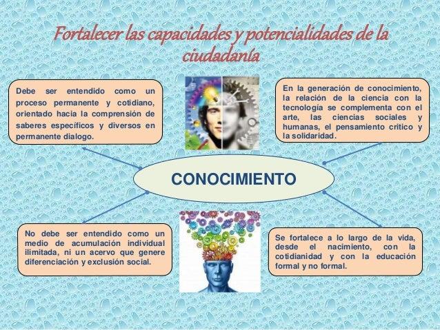 Fortalecer las capacidades y potencialidades de la  ciudadanía  En la generación de conocimiento,  la relación de la cienc...