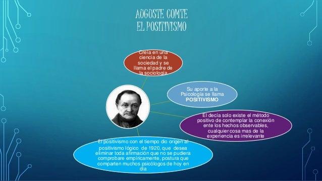 AUGUSTE COMTE EL POSITIVISMO Creía en una ciencia de la sociedad y se llama el padre de la sociología Su aporte a la Psico...