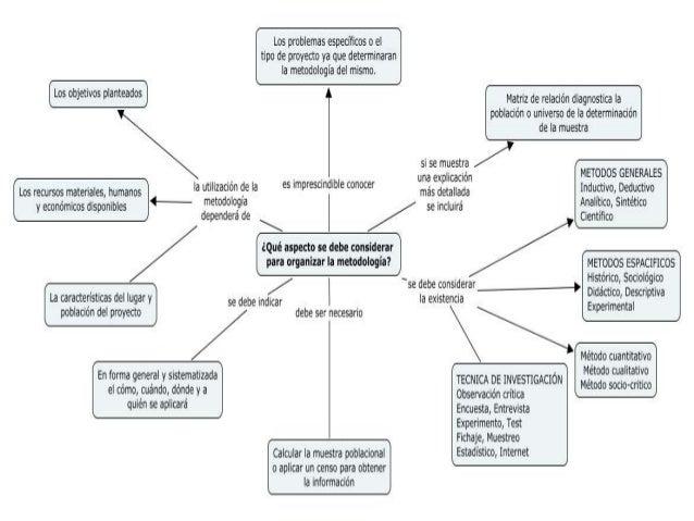 Ute darwintoro drgonzaloremache_plandeinvestigacionenlamodalidaddeproyecto_27062014 Slide 3