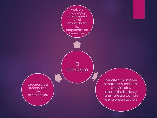 El liderazgo Variable compleja y fundamental en el desarrollo de los emprendimien tos sociales Permiten mantener el equili...
