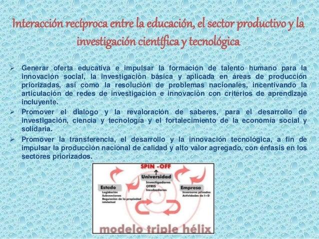 Interacción recíproca entre la educación, el sector productivo y la  investigación científica y tecnológica   Generar ofe...