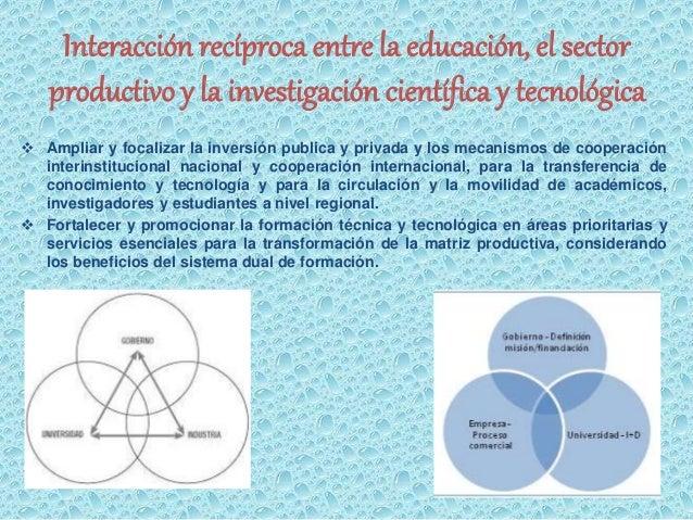Interacción recíproca entre la educación, el sector  productivo y la investigación científica y tecnológica   Ampliar y f...