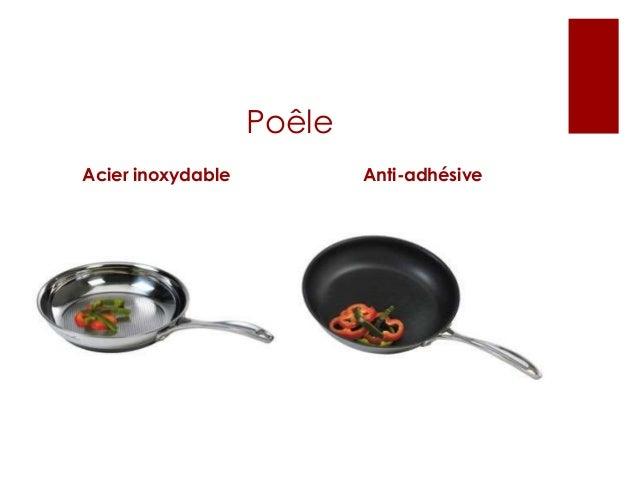 Poêle Acier inoxydable Anti-adhésive