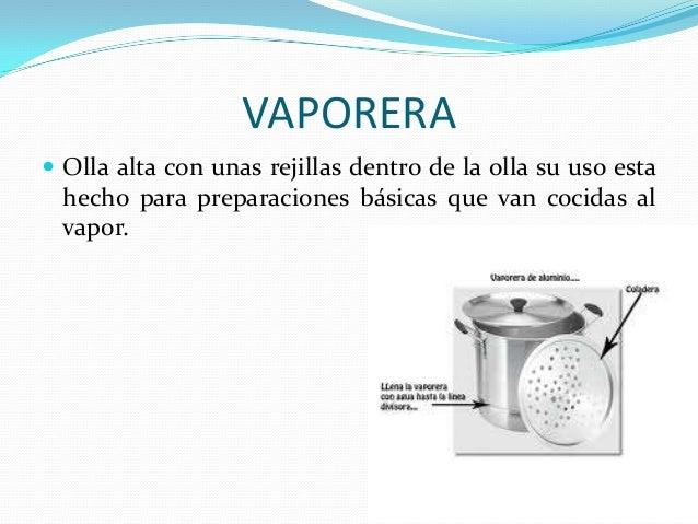 Utensilios de cocina for Utensilios de cocina y sus funciones pdf