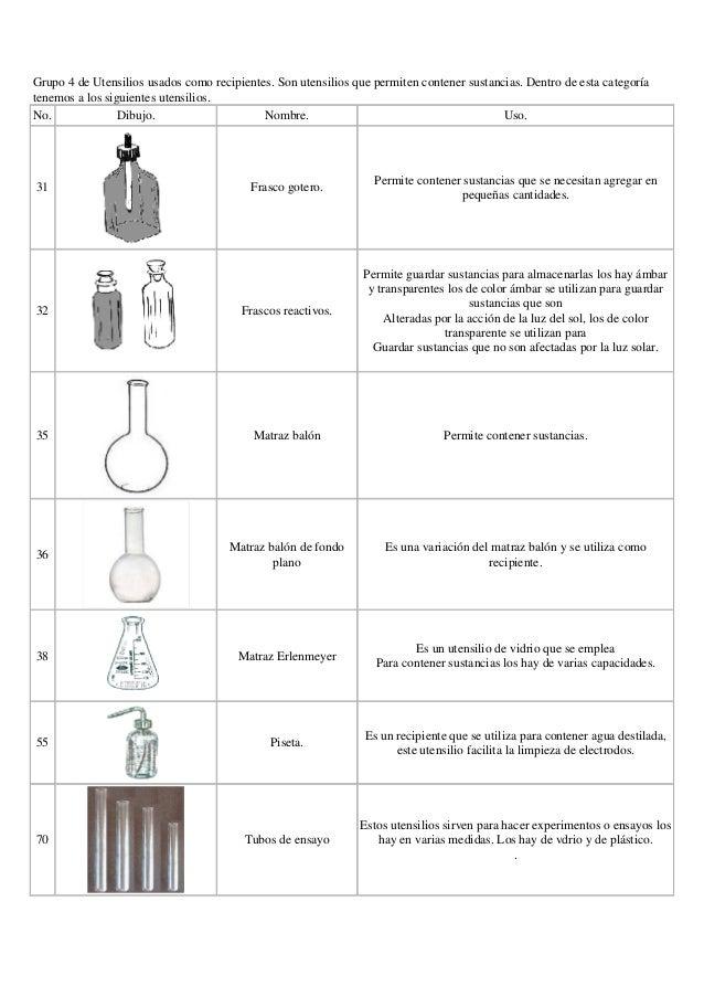 Instrumentos de laboratorio de quimica y sus funciones con for Utensilios de cocina y sus funciones pdf