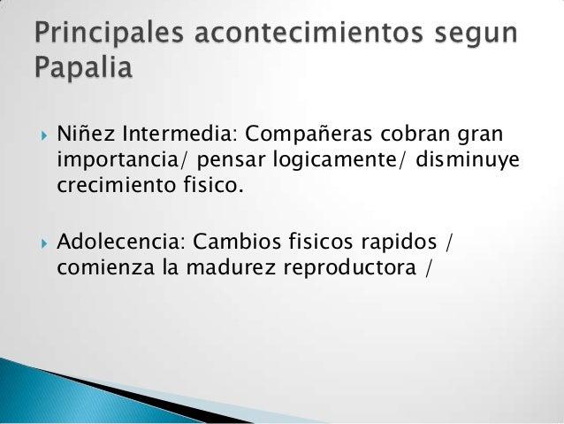  Niñez Intermedia: Compañeras cobran granimportancia/ pensar logicamente/ disminuyecrecimiento fisico. Adolecencia: Camb...