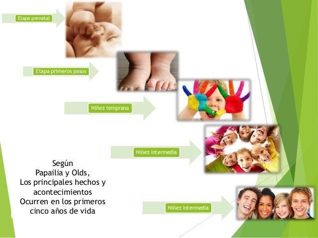 Ute psicopedagogía problemas frecuentes del desarrollo apego y ansiedad noviembre 2015 Slide 2