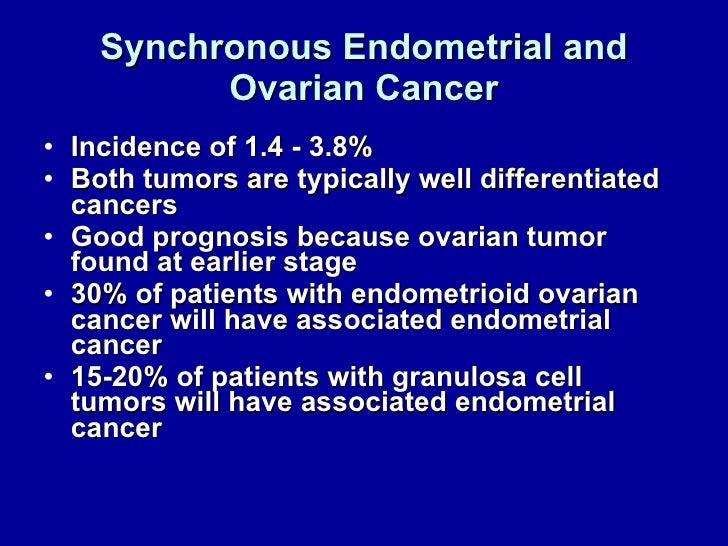 Synchronous Endometrial and Ovarian Cancer <ul><li>Incidence of 1.4 - 3.8% </li></ul><ul><li>Both tumors are typically wel...