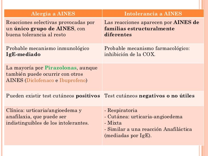 analgesicos antinflamatorios no esteroideo