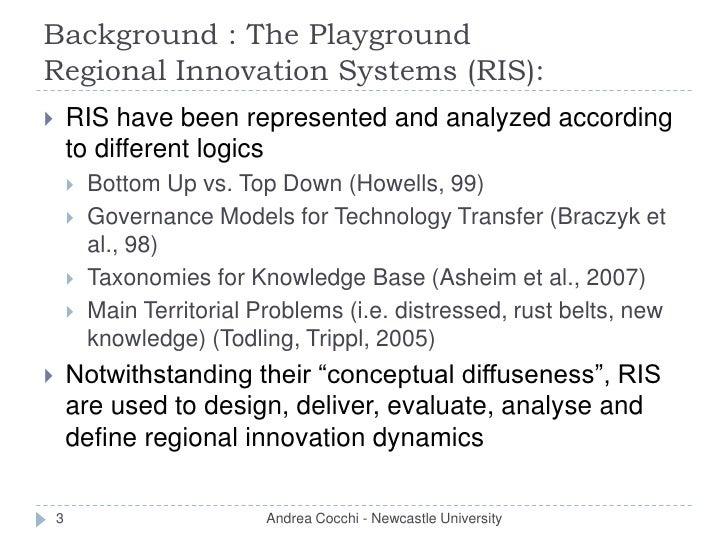 Research presentation utrecht toneelgroepblik Image collections
