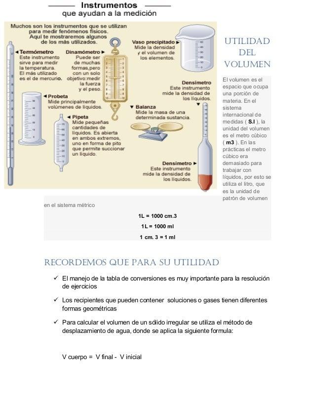 Utilidad del volUmen El volumen es el espacio que ocupa una porción de materia. En el sistema internacional de medidas ( S...