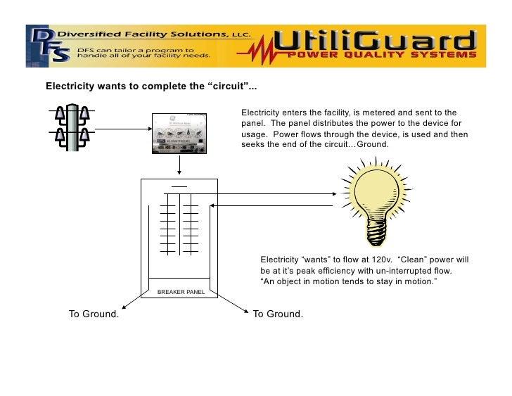 UtiliGuard Presentation Slide 3