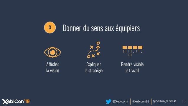 @Xebiconfr #Xebicon18 @nelson_dufosse 15 3 Donner du sens aux équipiers Afficher la vision Expliquer la stratégie Rendre v...