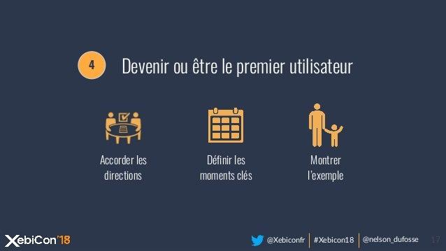 @Xebiconfr #Xebicon18 @nelson_dufosse 17 4 Devenir ou être le premier utilisateur Montrer l'exemple Définir les moments cl...