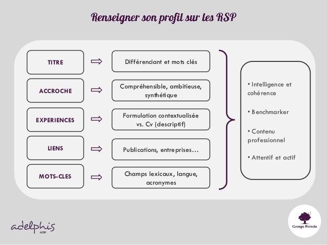 utilisation professionnelle des r u00e9seaux sociaux oct 2012