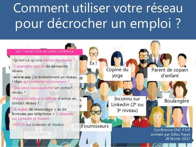 Comment utiliser votre réseau pour décrocher un emploi ? Boulangère (ex)Client (ex)Fournisseurs (ex)Collègue Inconnu sur L...